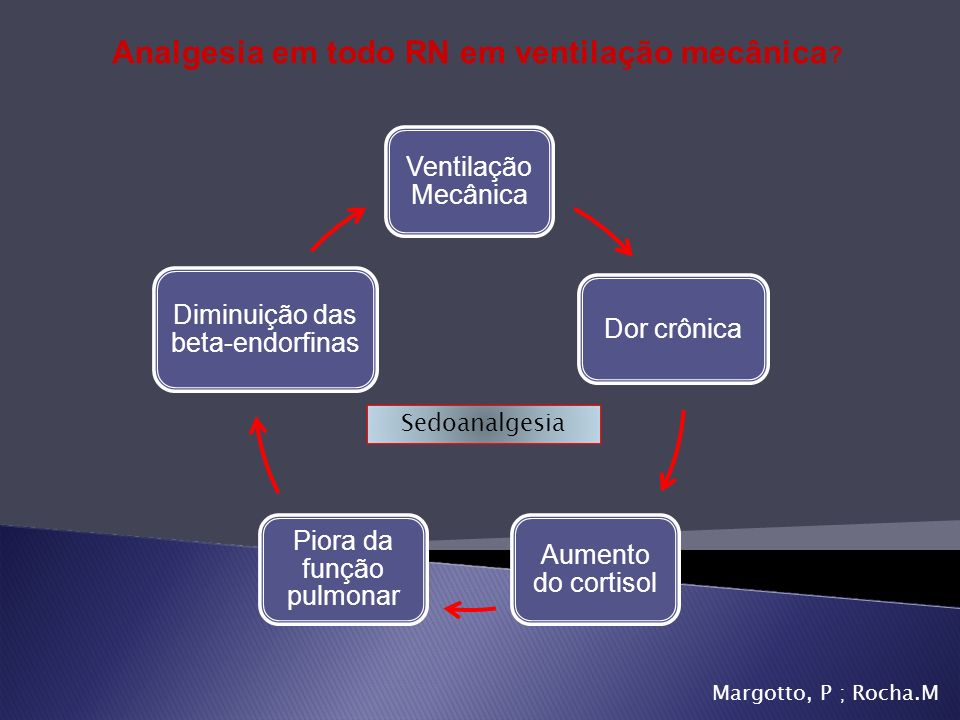 Analgesia em todo RN em ventilação mecânica