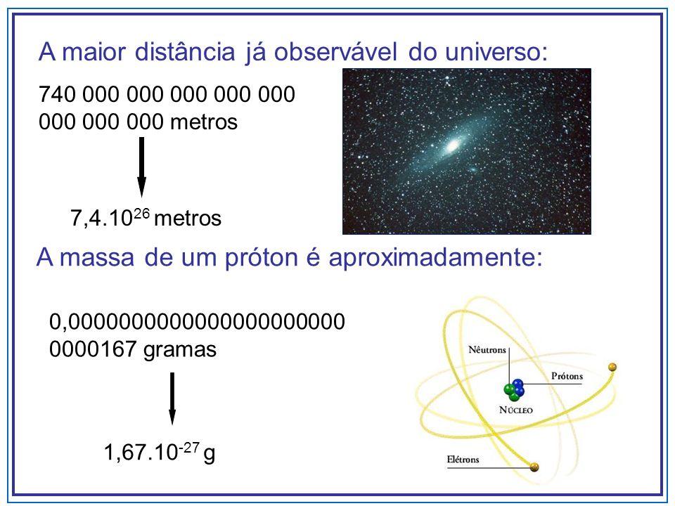 A maior distância já observável do universo: