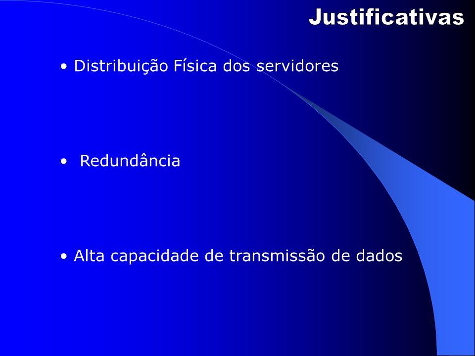 Justificativas Distribuição Física dos servidores Redundância