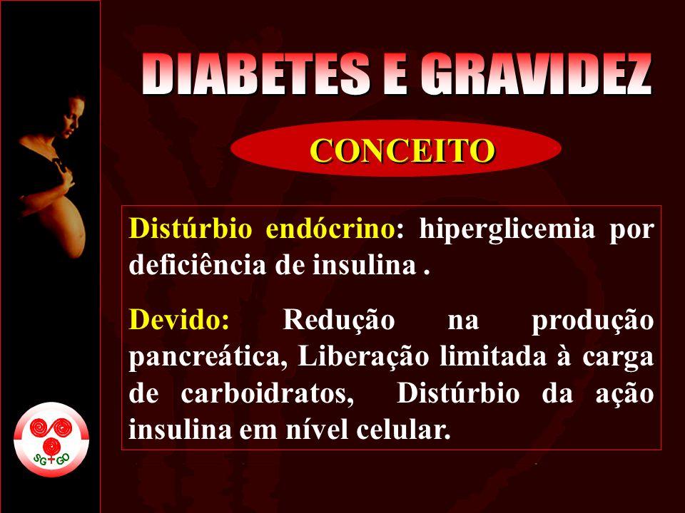 DIABETES E GRAVIDEZ CONCEITO