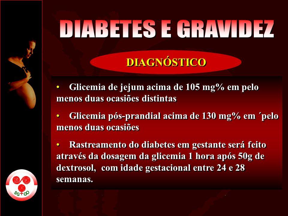 DIABETES E GRAVIDEZ DIAGNÓSTICO