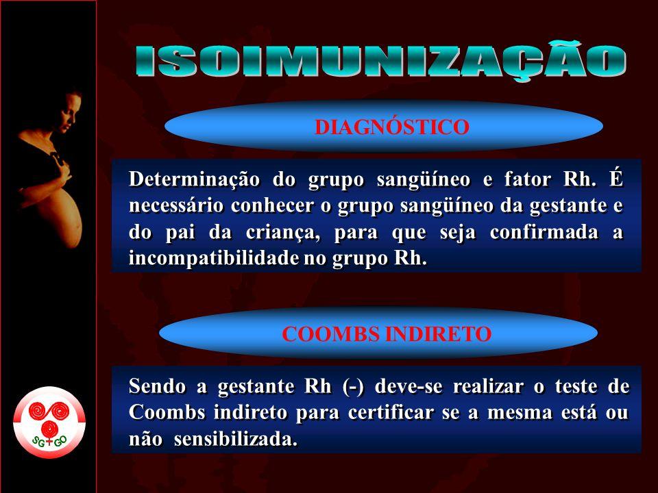 ISOIMUNIZAÇÃO DIAGNÓSTICO