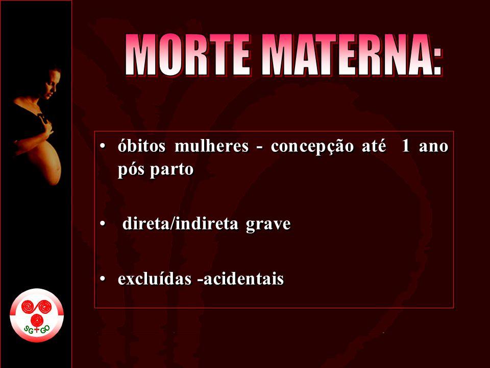 MORTE MATERNA: óbitos mulheres - concepção até 1 ano pós parto