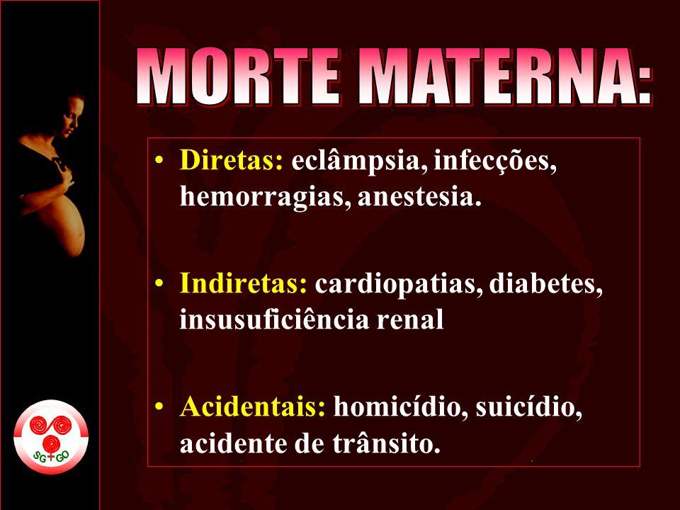 MORTE MATERNA: Diretas: eclâmpsia, infecções, hemorragias, anestesia.