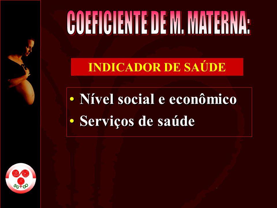 COEFICIENTE DE M. MATERNA: