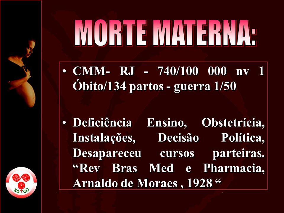 MORTE MATERNA:CMM- RJ - 740/100 000 nv 1 Óbito/134 partos - guerra 1/50.