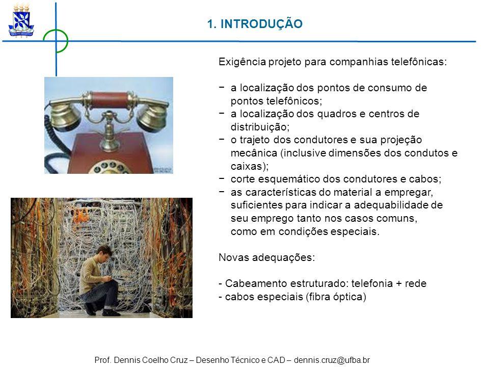 1. INTRODUÇÃO Exigência projeto para companhias telefônicas: