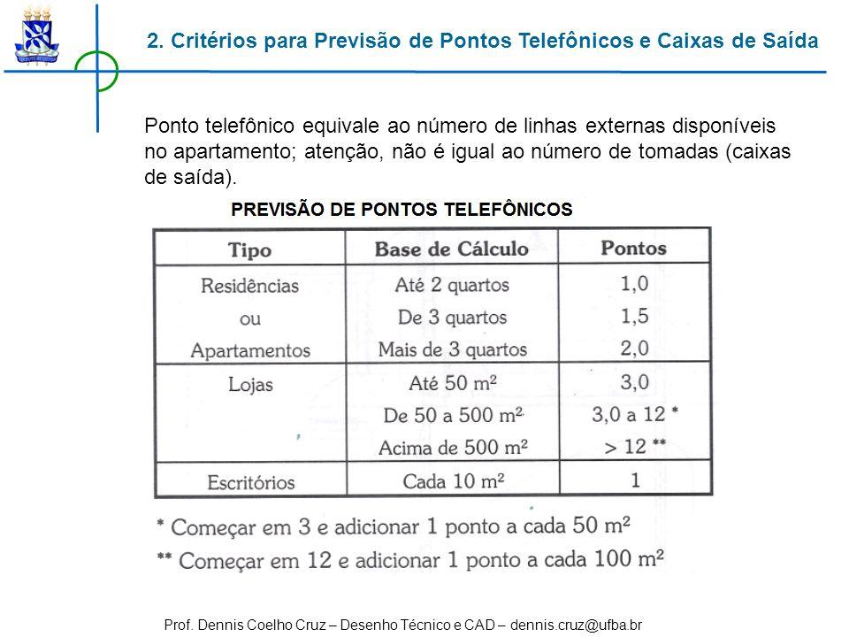 2. Critérios para Previsão de Pontos Telefônicos e Caixas de Saída