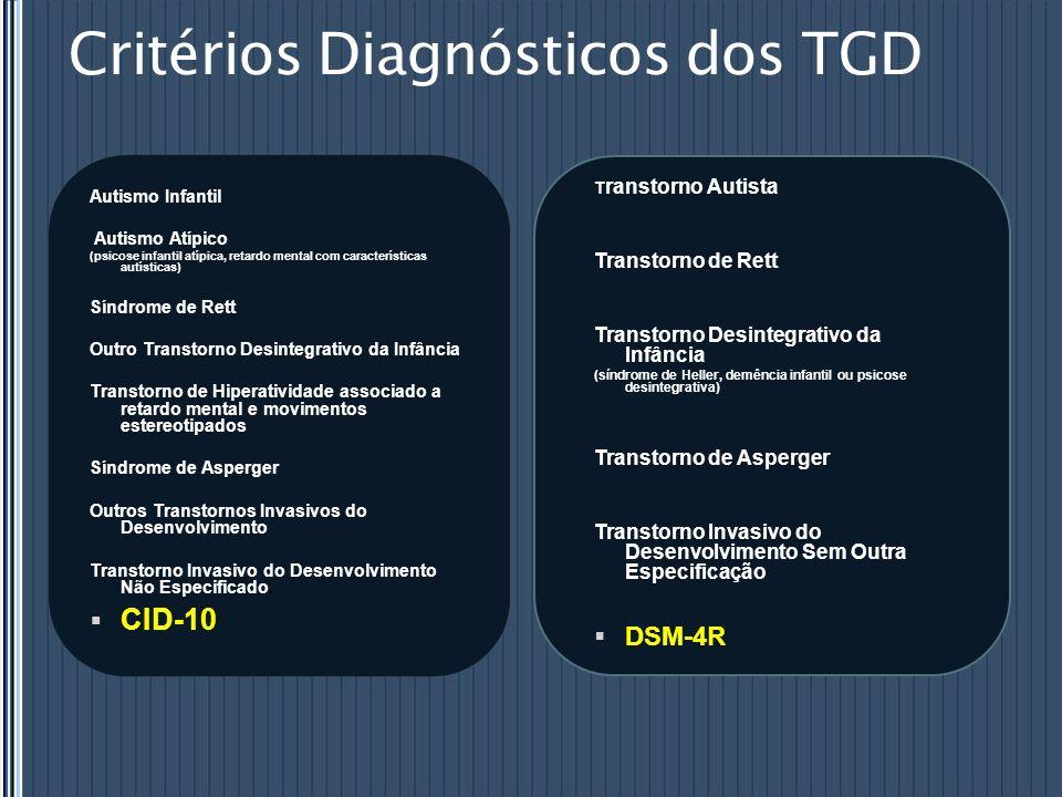 Critérios Diagnósticos dos TGD