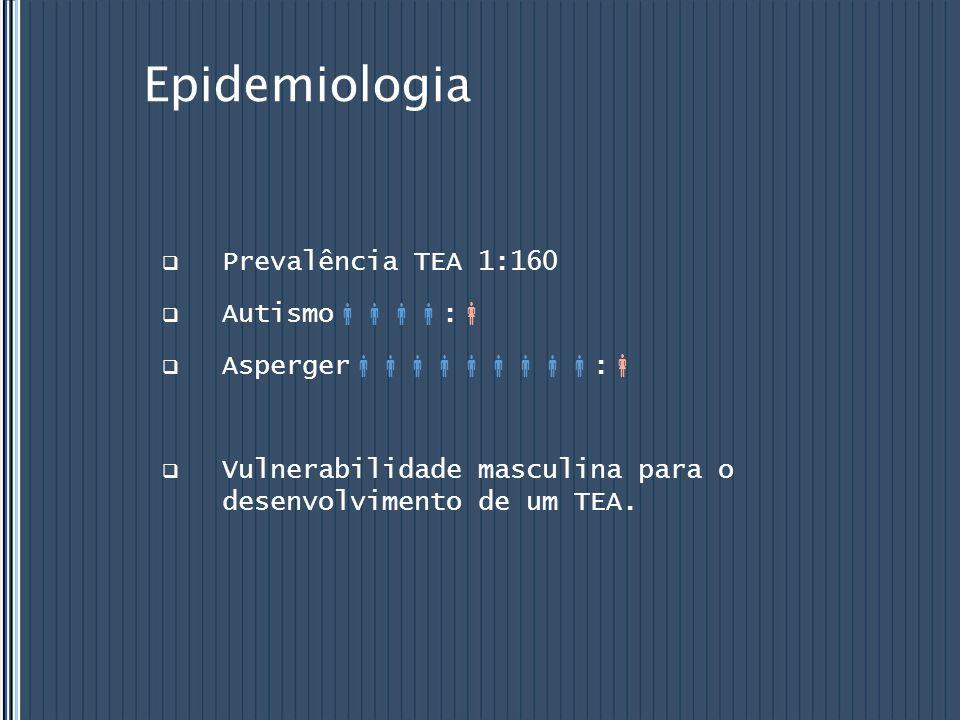 Epidemiologia Prevalência TEA 1:160 Autismo: Asperger: