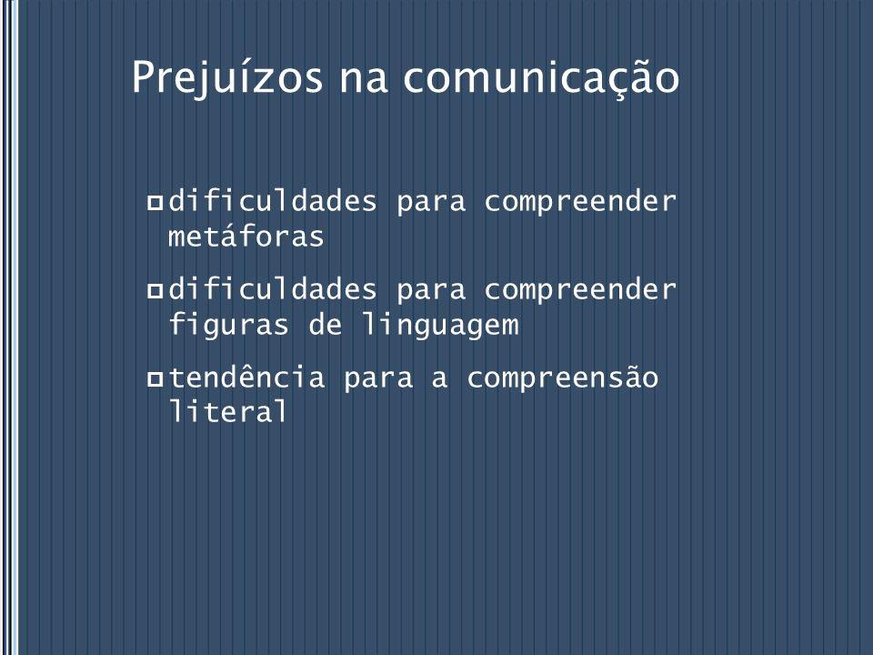 Prejuízos na comunicação