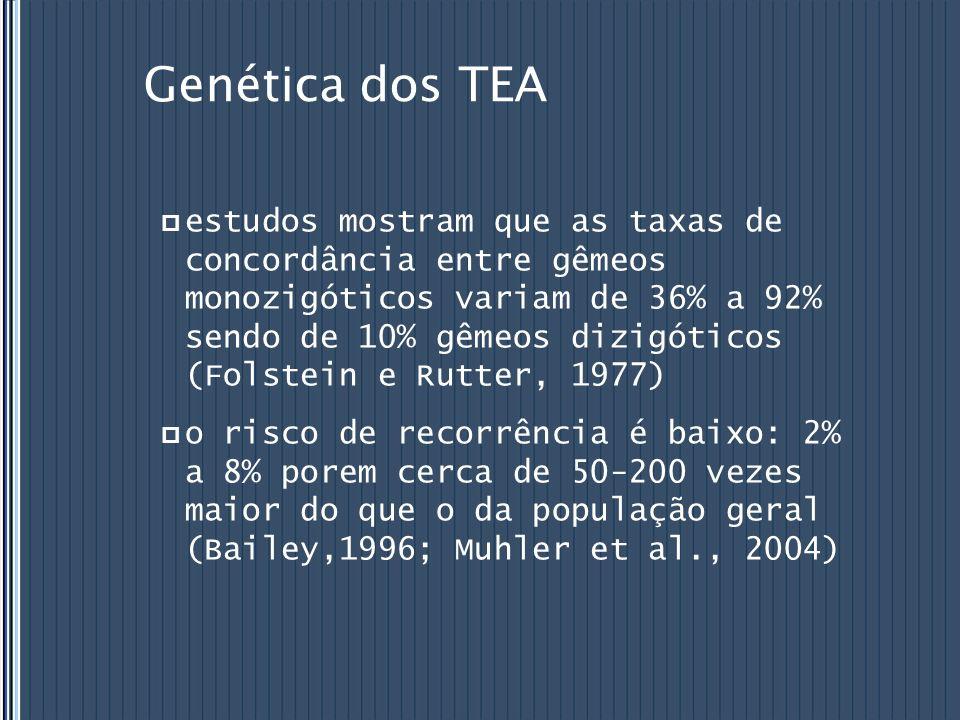 Genética dos TEA