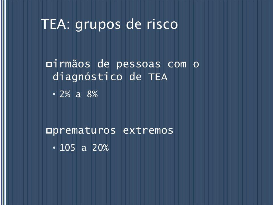 TEA: grupos de risco irmãos de pessoas com o diagnóstico de TEA