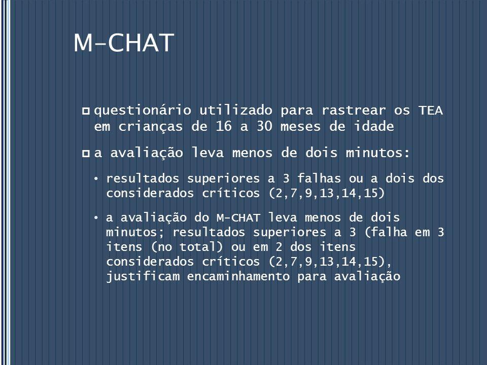 M-CHAT questionário utilizado para rastrear os TEA em crianças de 16 a 30 meses de idade. a avaliação leva menos de dois minutos: