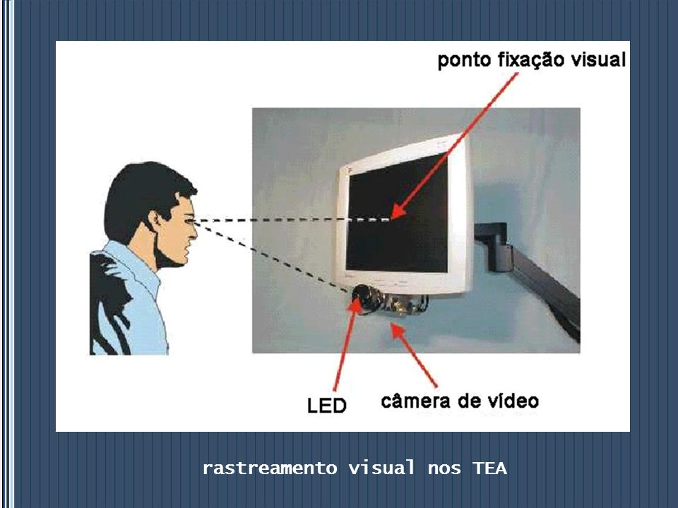 rastreamento visual nos TEA