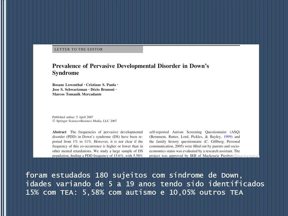 foram estudados 180 sujeitos com síndrome de Down,