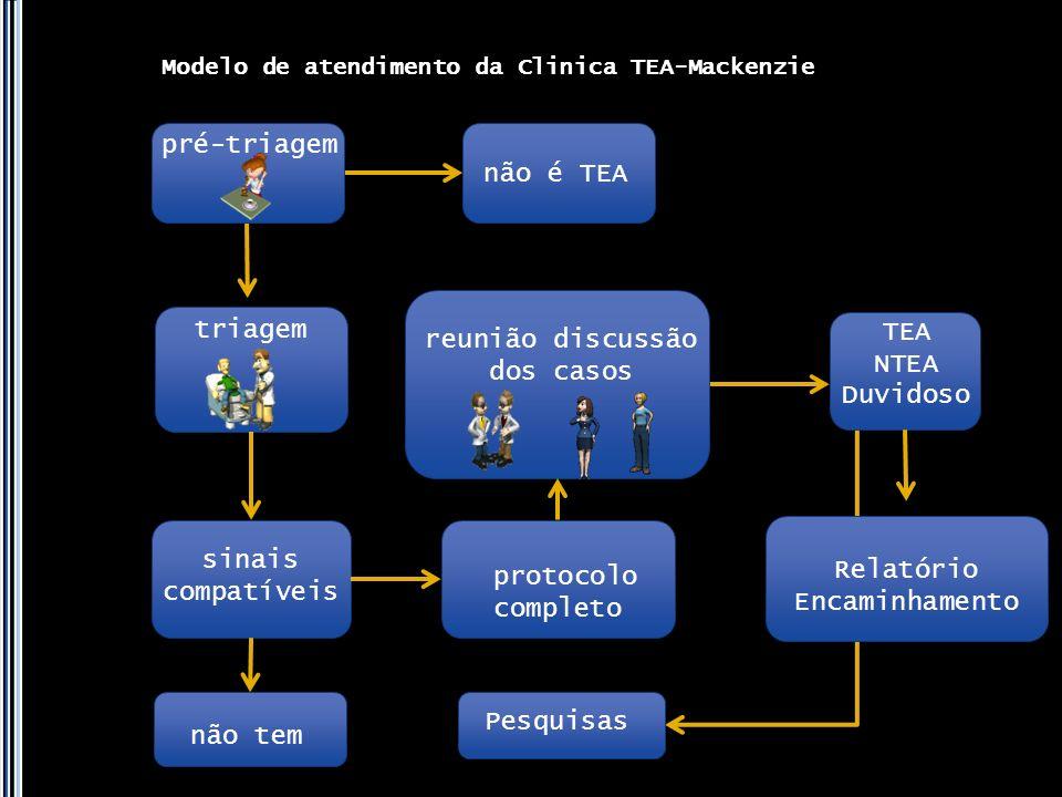 pré-triagem não é TEA triagem TEA reunião discussão NTEA dos casos