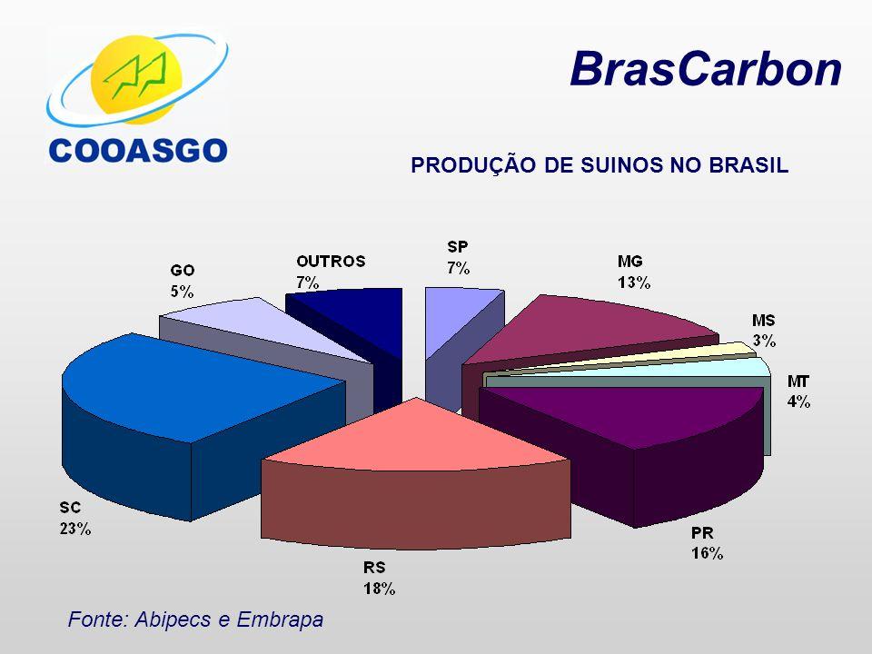 BrasCarbon PRODUÇÃO DE SUINOS NO BRASIL Fonte: Abipecs e Embrapa