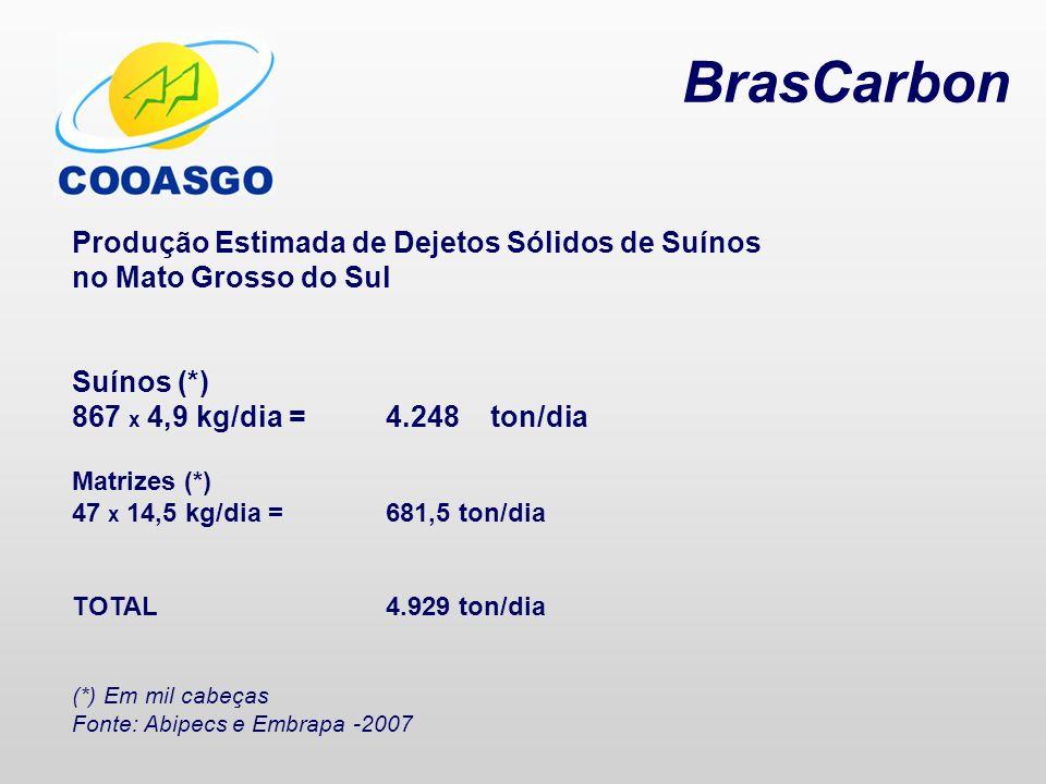 BrasCarbon Produção Estimada de Dejetos Sólidos de Suínos