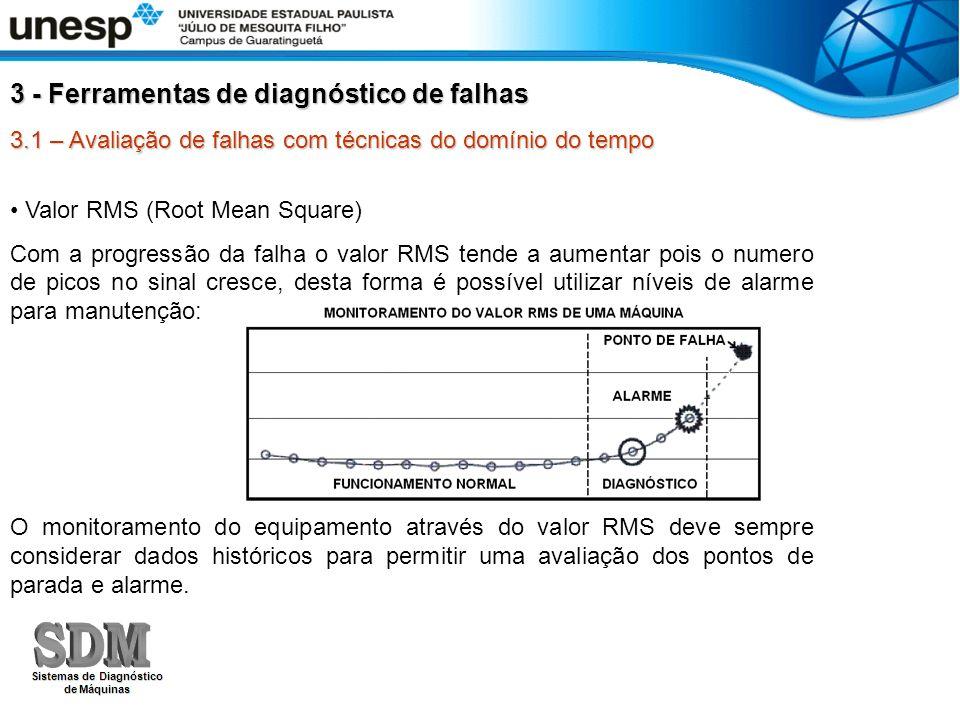 3 - Ferramentas de diagnóstico de falhas