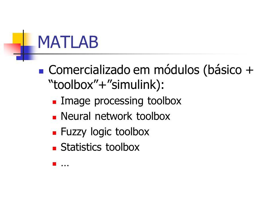 MATLAB Comercializado em módulos (básico + toolbox + simulink):