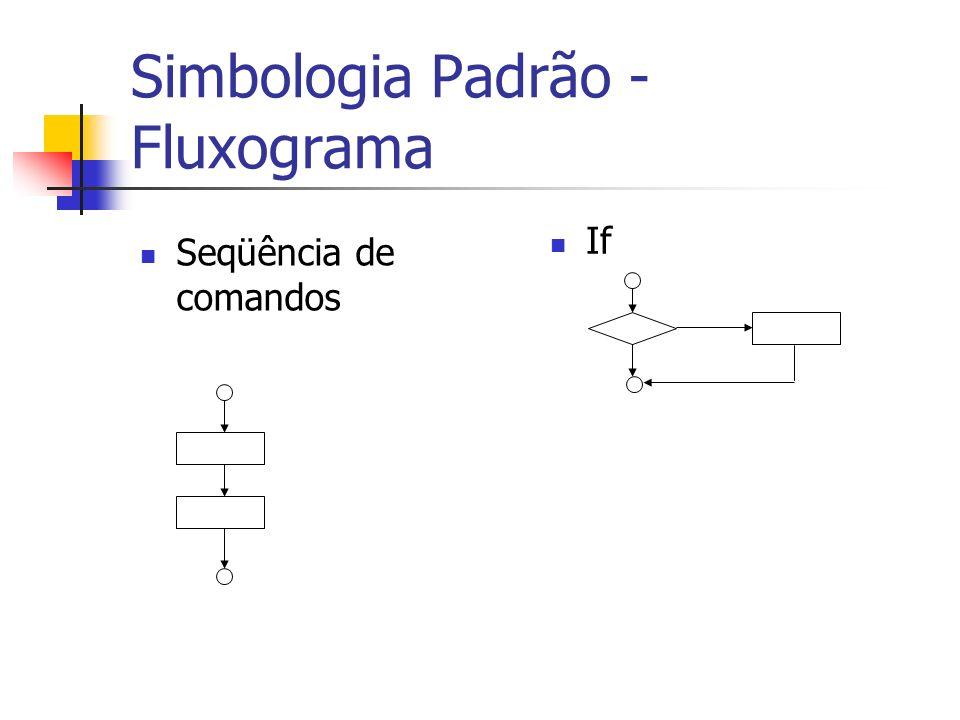 Simbologia Padrão - Fluxograma