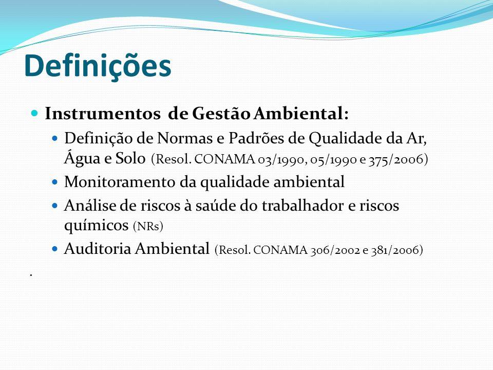 Definições Instrumentos de Gestão Ambiental: