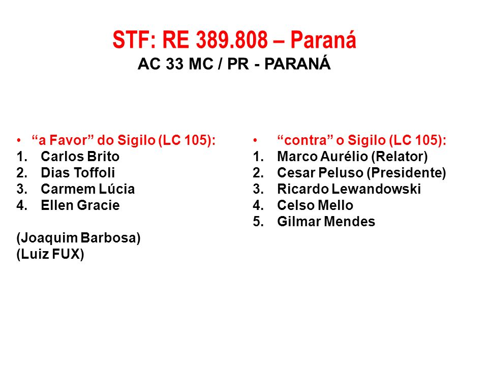STF: RE 389.808 – Paraná AC 33 MC / PR - PARANÁ