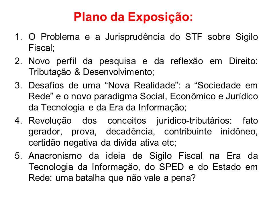 Plano da Exposição: O Problema e a Jurisprudência do STF sobre Sigilo Fiscal;