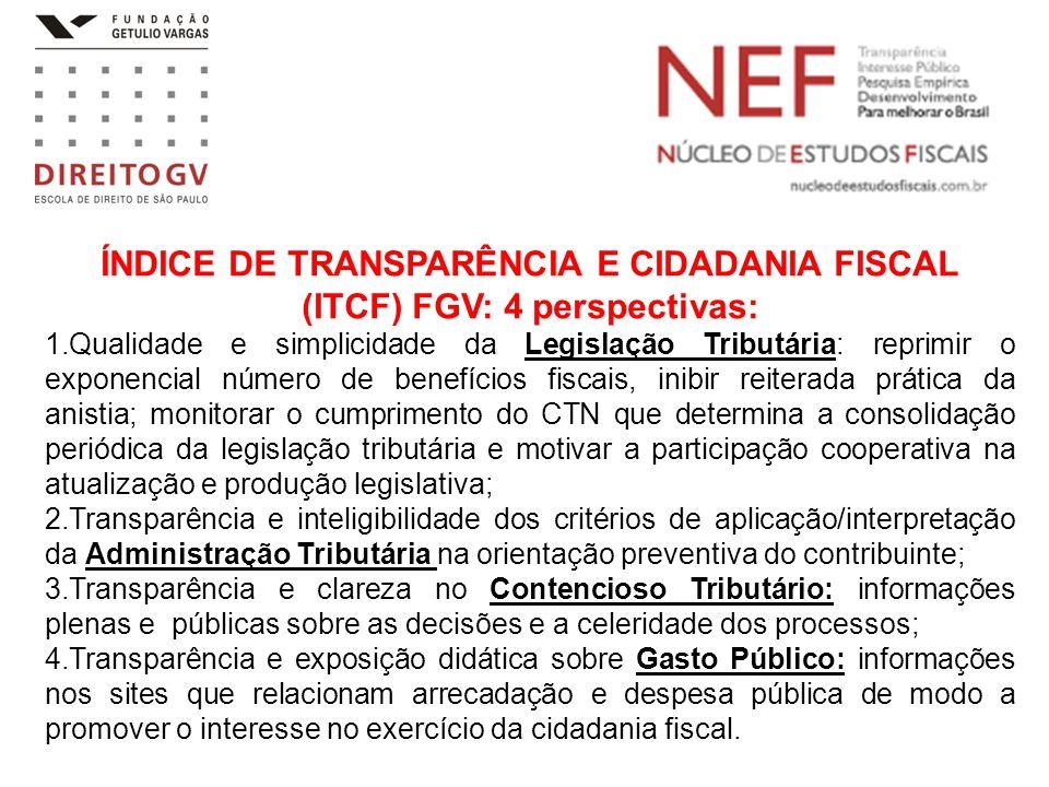 ÍNDICE DE TRANSPARÊNCIA E CIDADANIA FISCAL (ITCF) FGV: 4 perspectivas:
