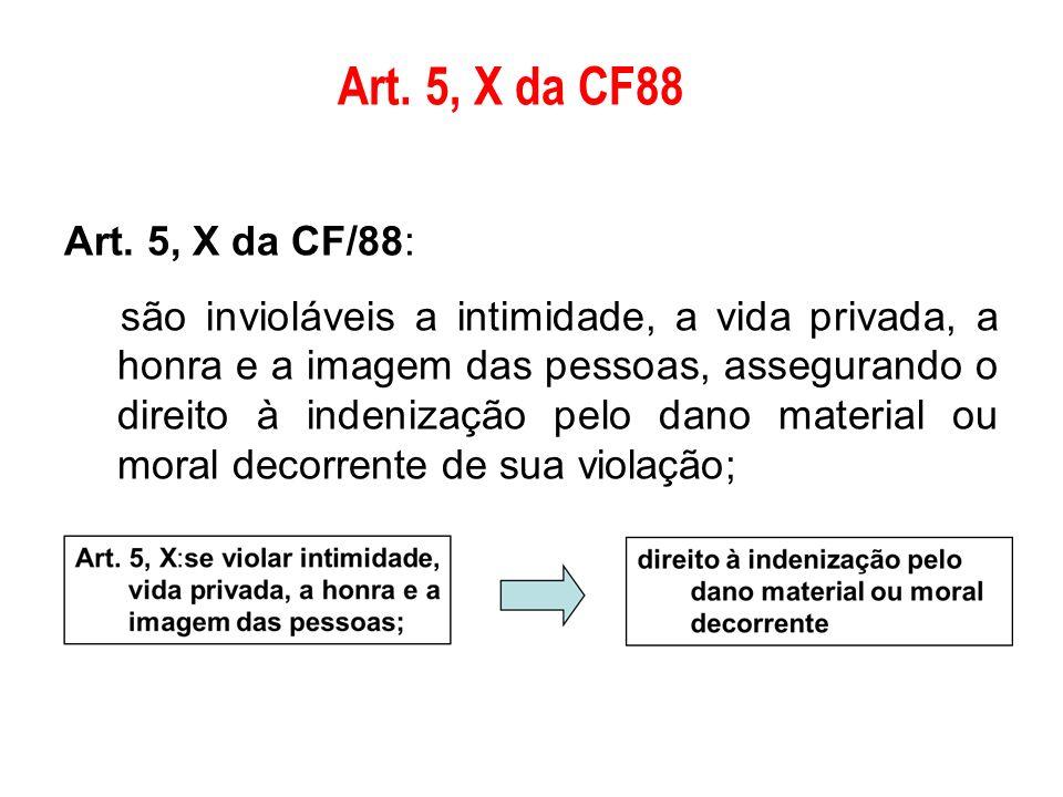 Art. 5, X da CF88 Art. 5, X da CF/88: