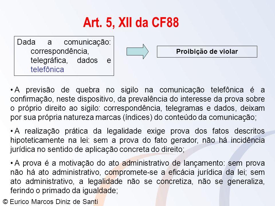 Art. 5, XII da CF88 Dada a comunicação: correspondência, telegráfica, dados e telefônica. Proibição de violar.