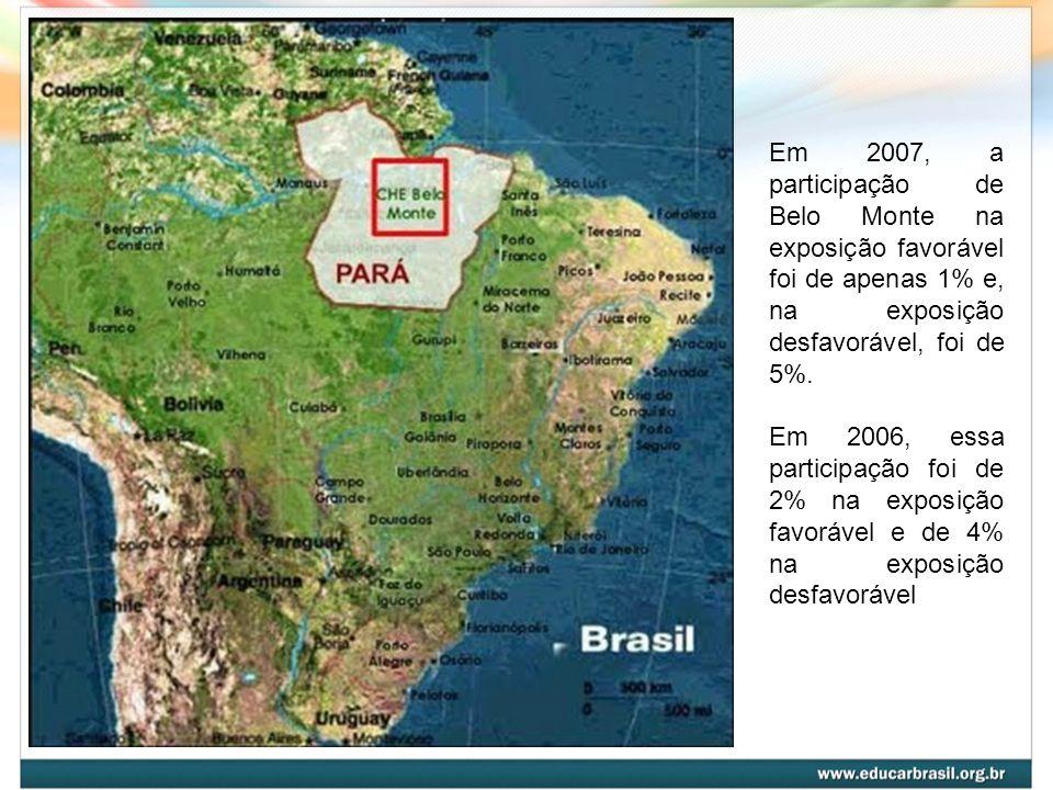 Em 2007, a participação de Belo Monte na exposição favorável foi de apenas 1% e, na exposição desfavorável, foi de 5%.