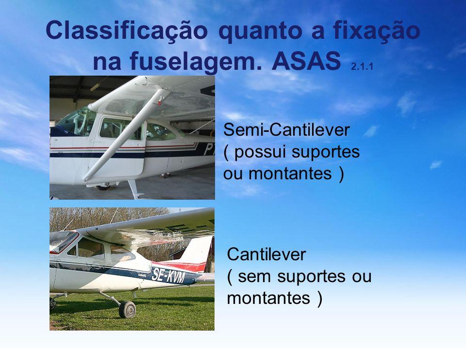 Classificação quanto a fixação na fuselagem. ASAS 2.1.1