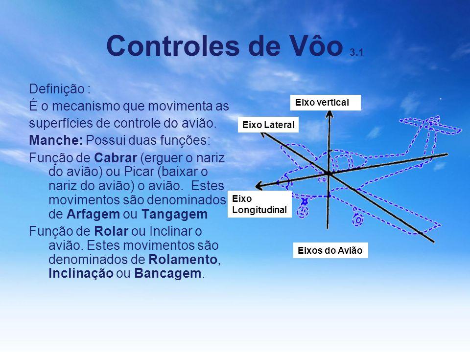 Controles de Vôo 3.1 Definição : É o mecanismo que movimenta as