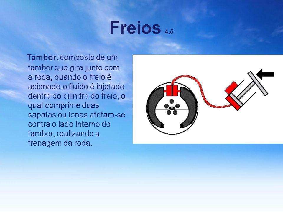 Freios 4.5