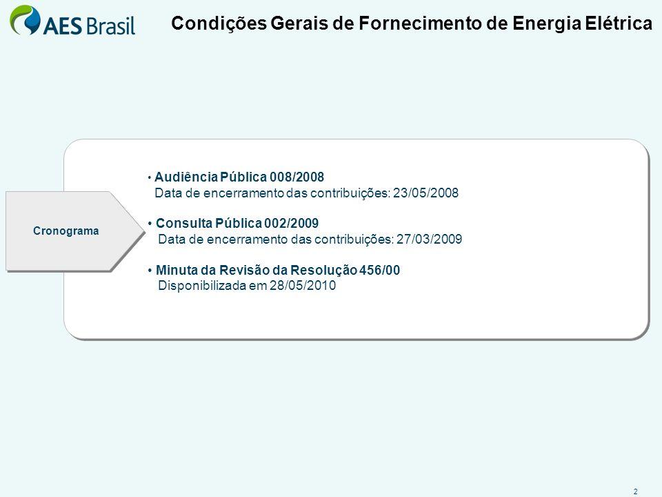 Condições Gerais de Fornecimento de Energia Elétrica