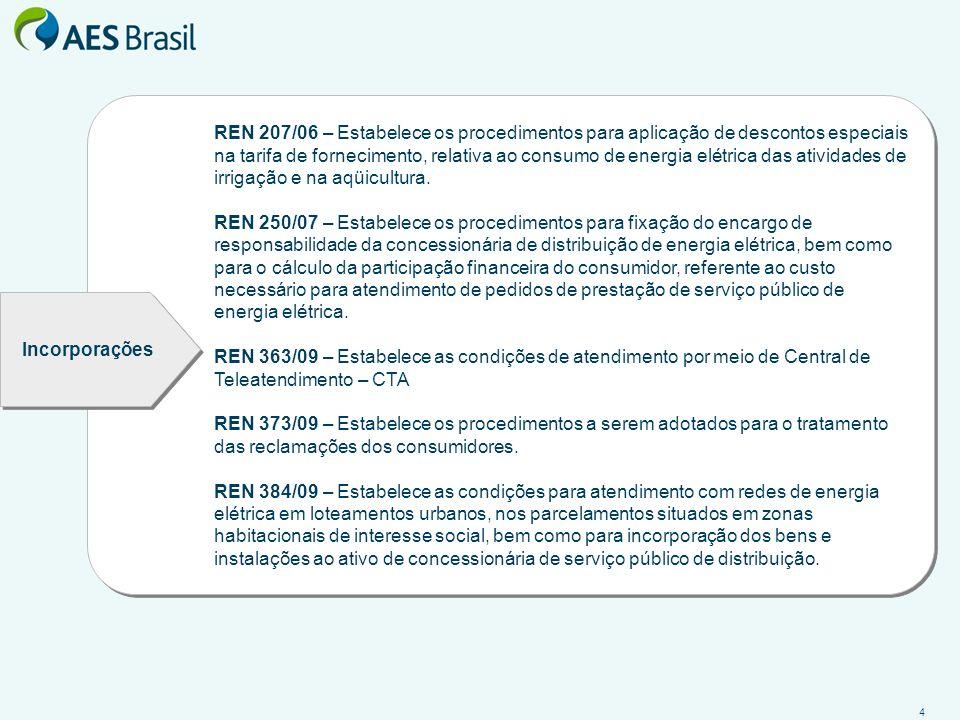 REN 207/06 – Estabelece os procedimentos para aplicação de descontos especiais na tarifa de fornecimento, relativa ao consumo de energia elétrica das atividades de irrigação e na aqüicultura.