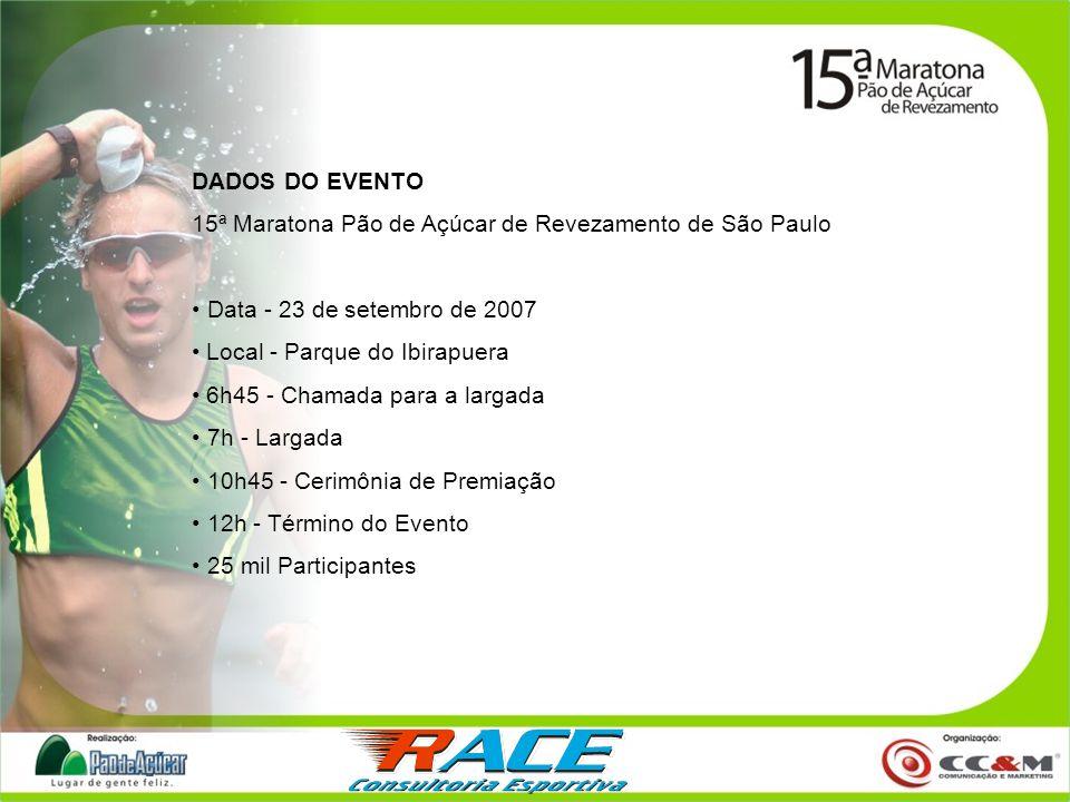 DADOS DO EVENTO 15ª Maratona Pão de Açúcar de Revezamento de São Paulo. Data - 23 de setembro de 2007.