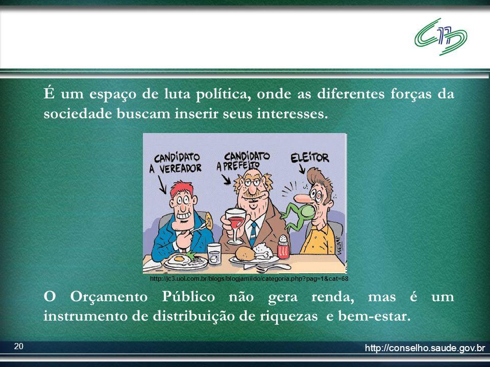 É um espaço de luta política, onde as diferentes forças da sociedade buscam inserir seus interesses.
