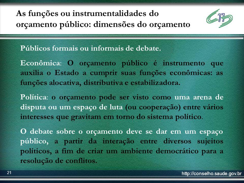As funções ou instrumentalidades do orçamento público: dimensões do orçamento