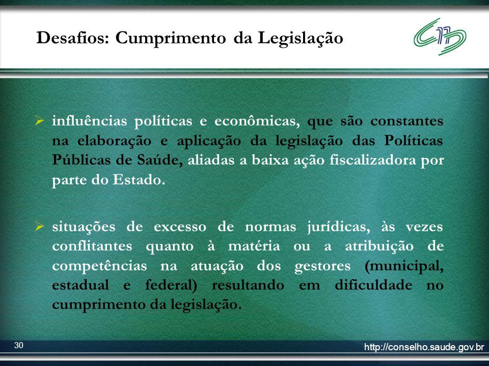 Desafios: Cumprimento da Legislação