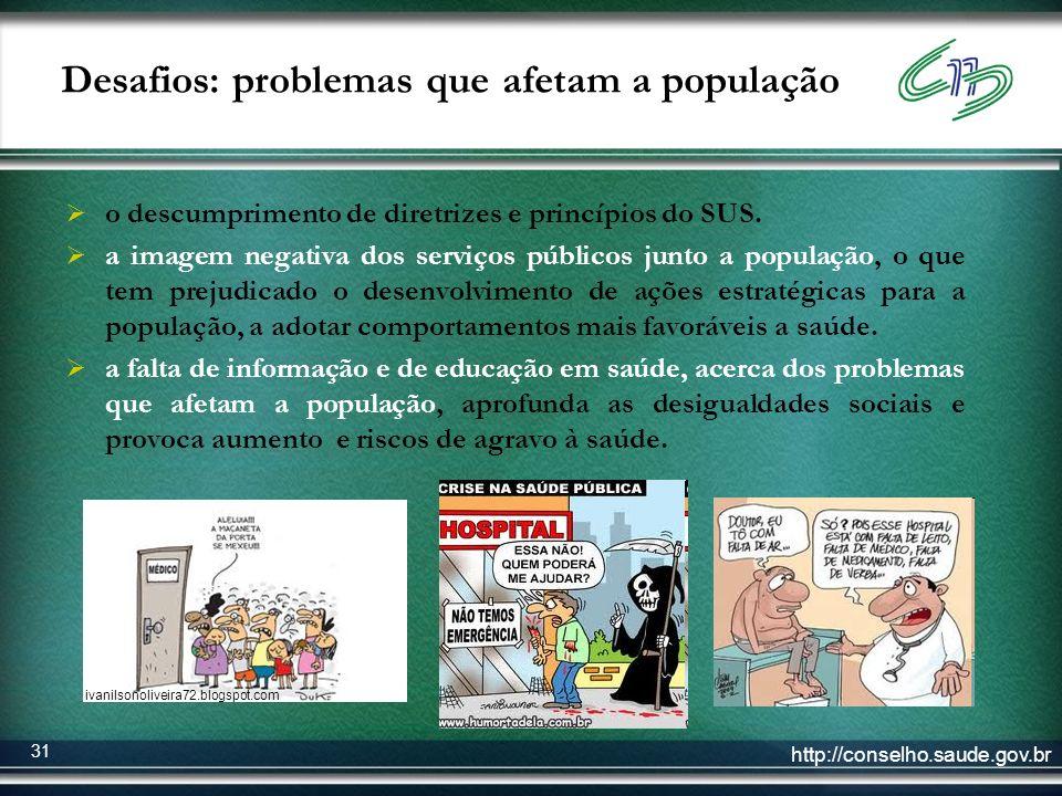Desafios: problemas que afetam a população