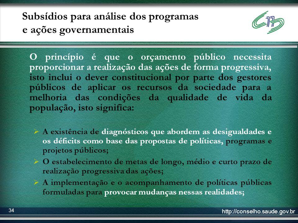 Subsídios para análise dos programas e ações governamentais
