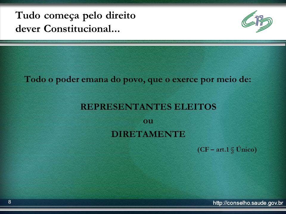 Tudo começa pelo direito dever Constitucional...