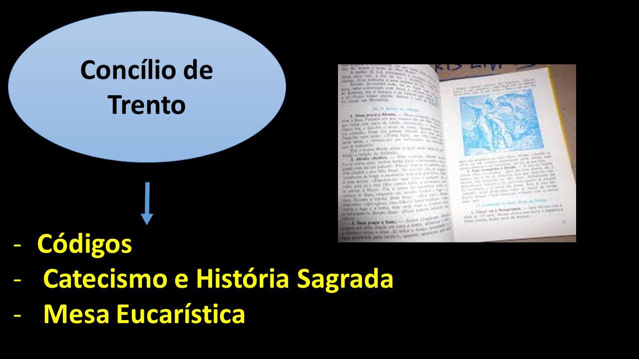 Concílio de Trento Códigos Catecismo e História Sagrada Mesa Eucarística