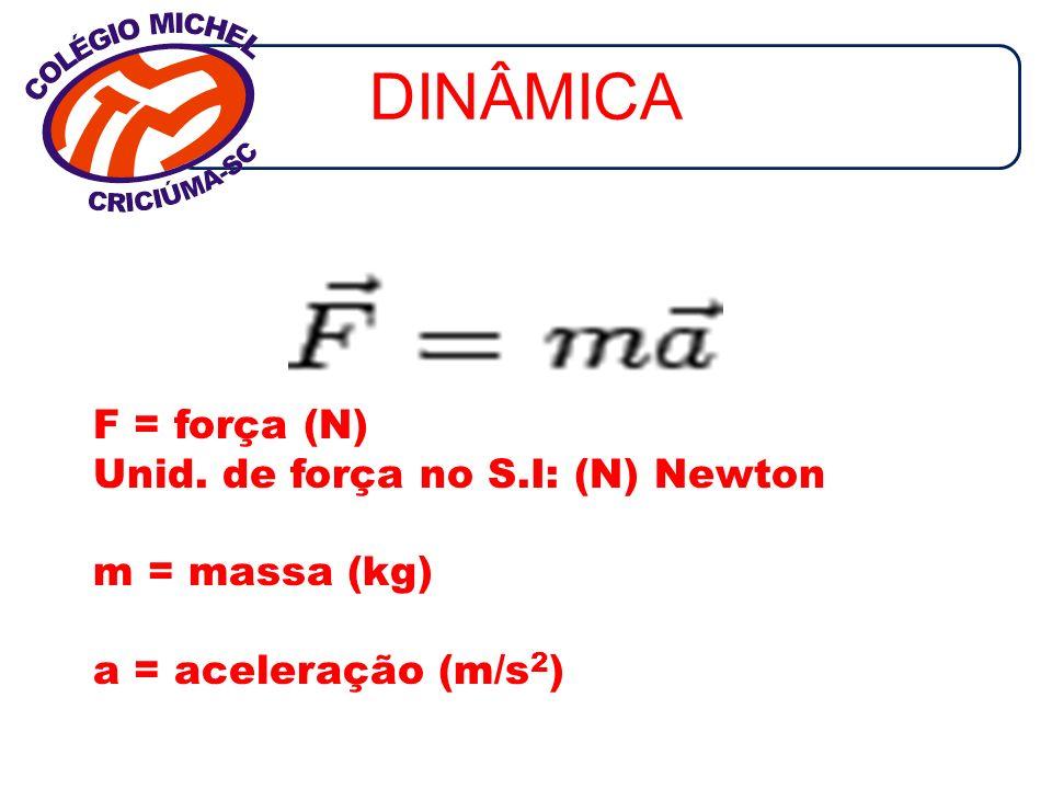 DINÂMICA F = força (N) Unid. de força no S.I: (N) Newton