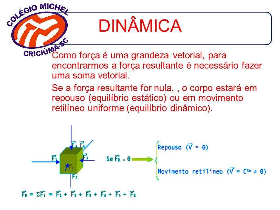 DINÂMICA Como força é uma grandeza vetorial, para encontrarmos a força resultante é necessário fazer uma soma vetorial.