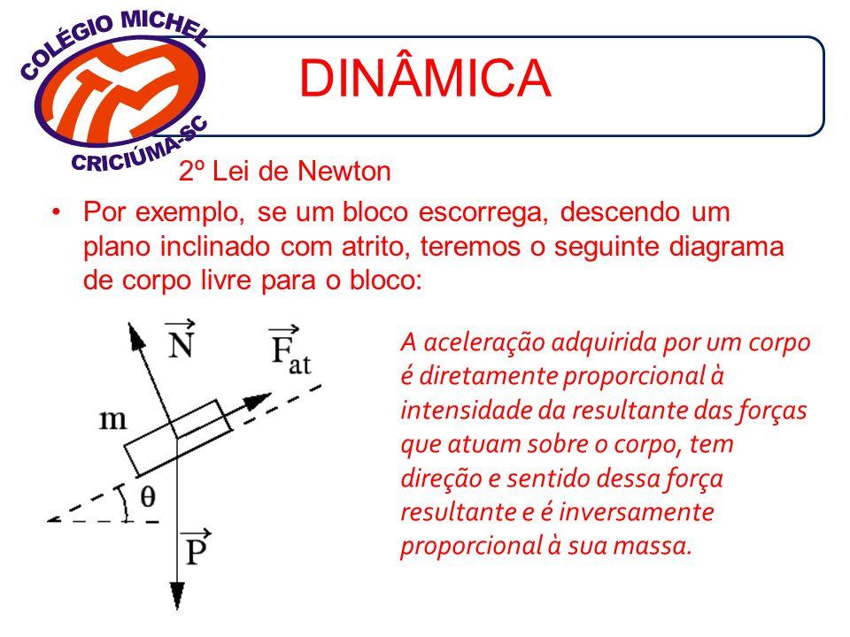 DINÂMICA 2º Lei de Newton