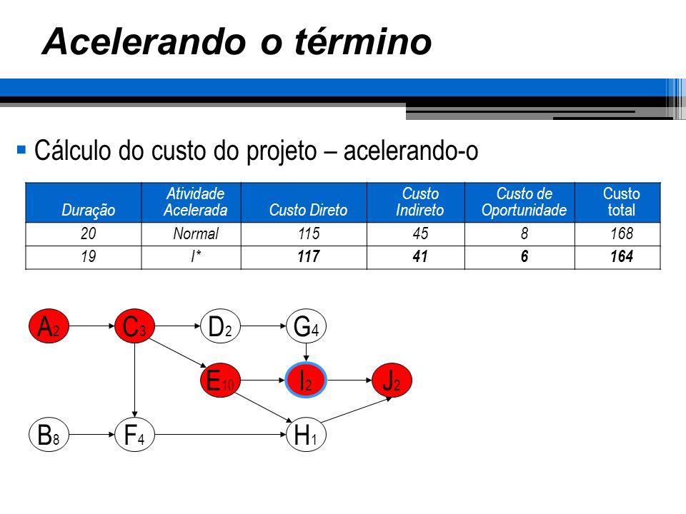 Acelerando o término Cálculo do custo do projeto – acelerando-o A2 C3